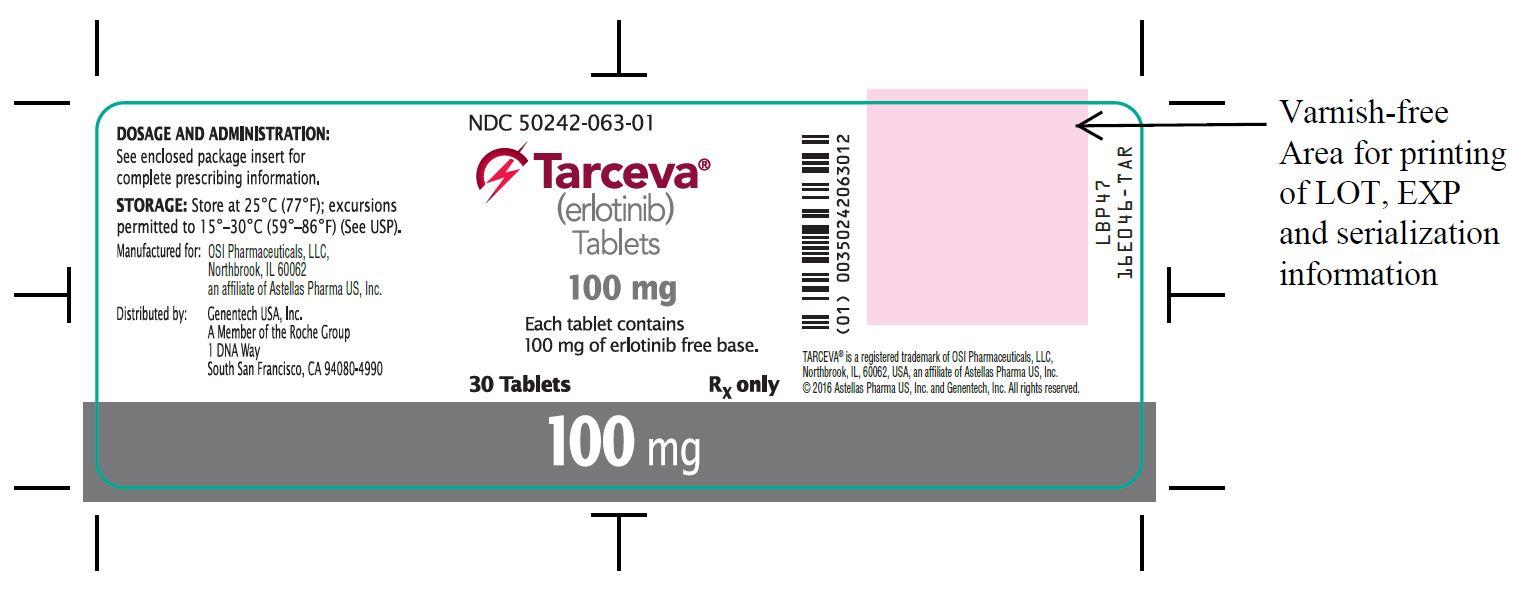 非小细胞肺癌、胰腺肿瘤   厄洛替尼ERLOTINIB,易瑞沙使用量